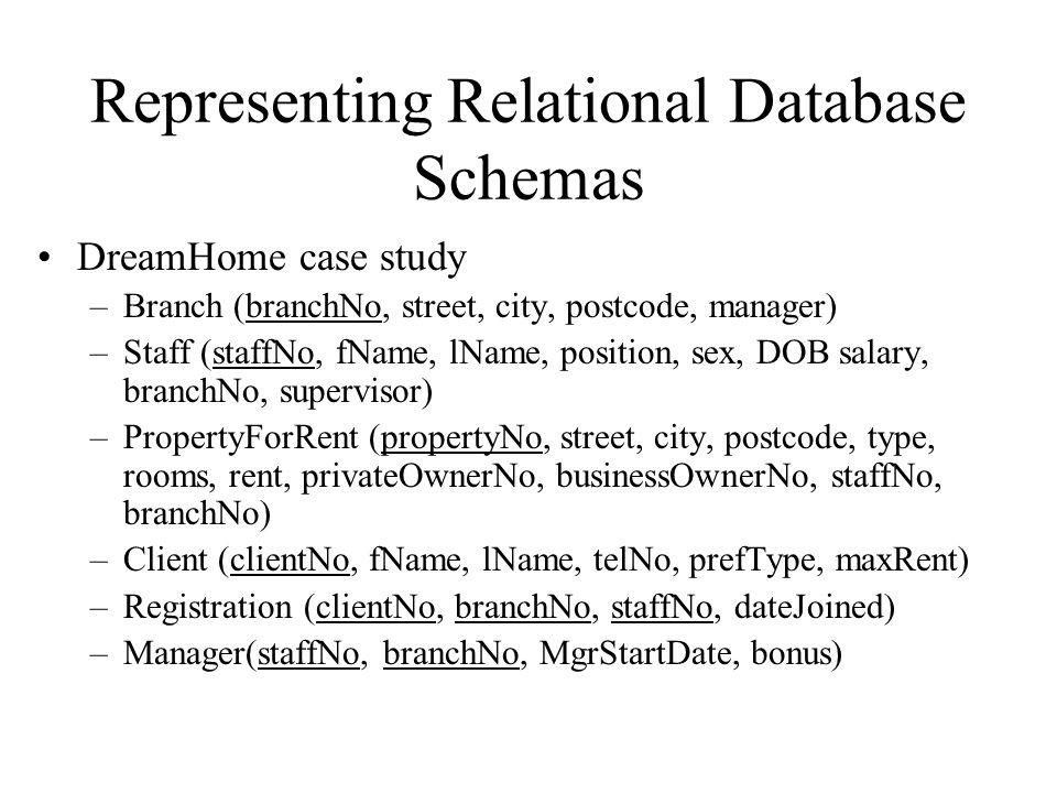 Representing Relational Database Schemas