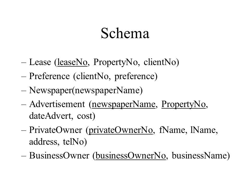 Schema Lease (leaseNo, PropertyNo, clientNo)