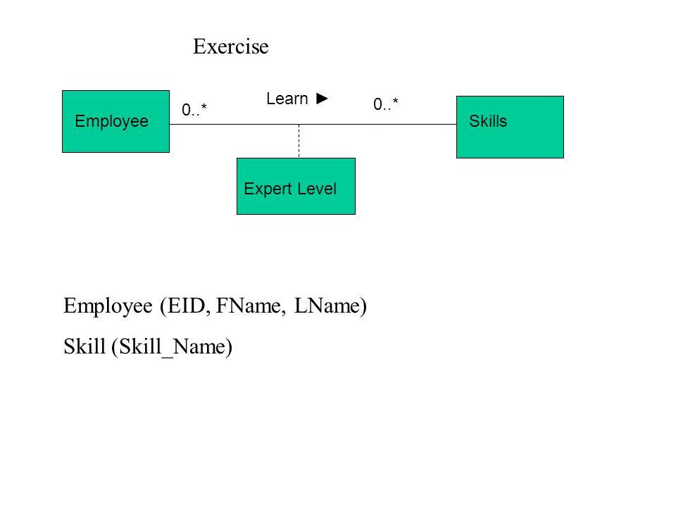 Employee (EID, FName, LName) Skill (Skill_Name)