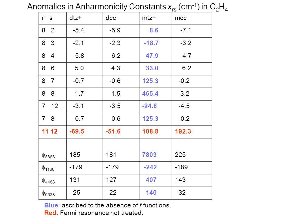 Anomalies in Anharmonicity Constants xrs (cm-1) in C2H4