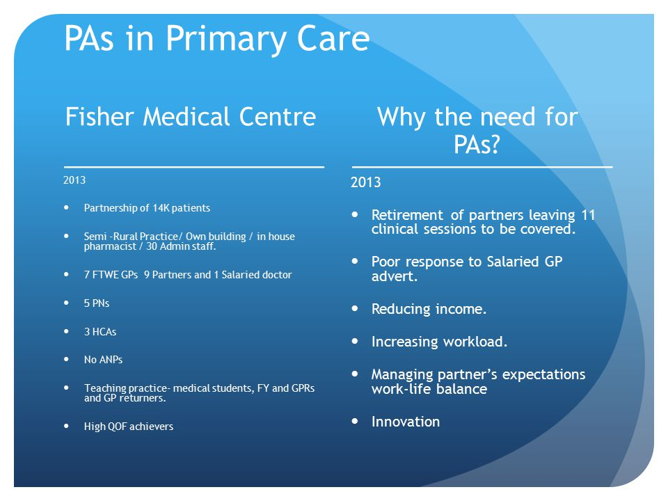 PAs in Primary Care Fisher Medical Centre Why the need for PAs 2013
