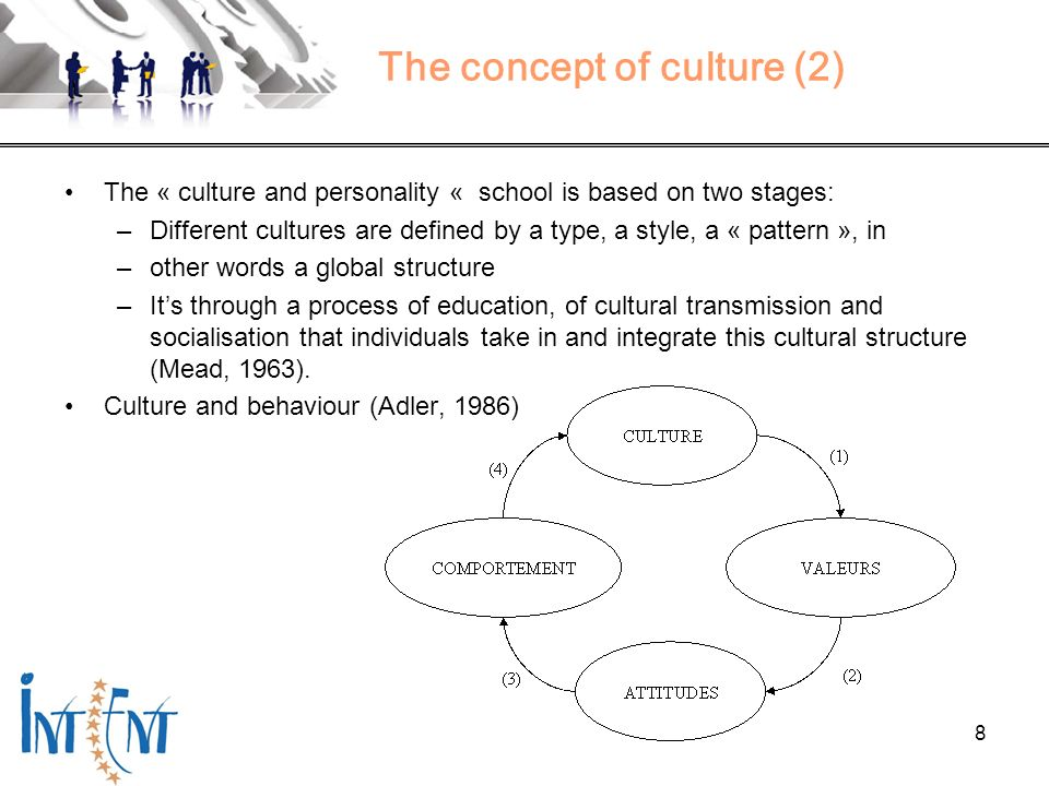 The concept of culture (2)