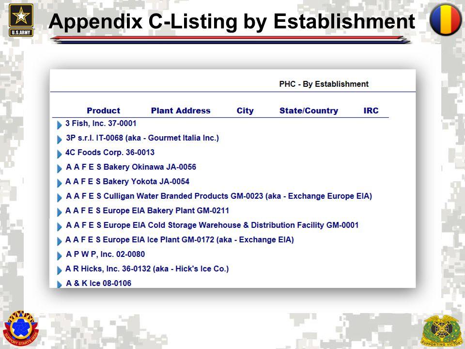 Appendix C-Listing by Establishment