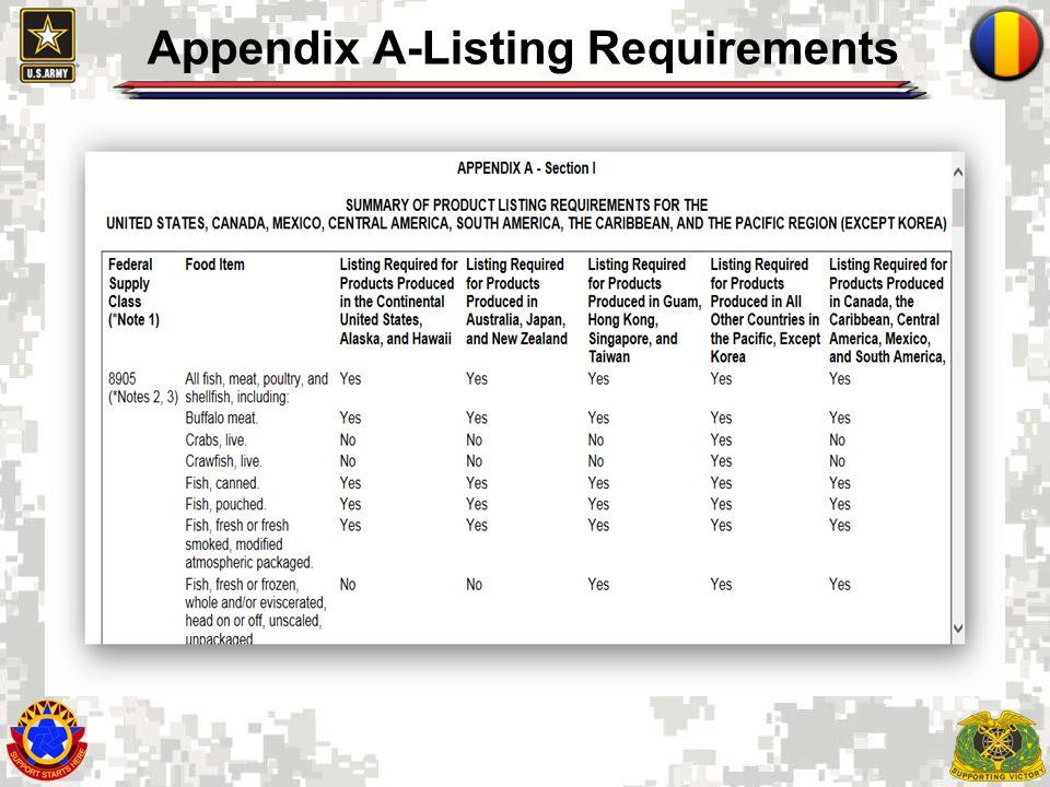 Appendix A-Listing Requirements