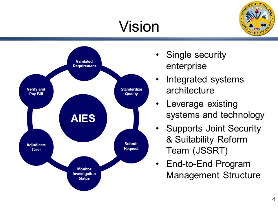 Vision AIES Single security enterprise Integrated systems architecture