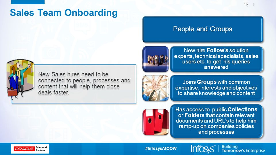Sales Team Onboarding People and Groups
