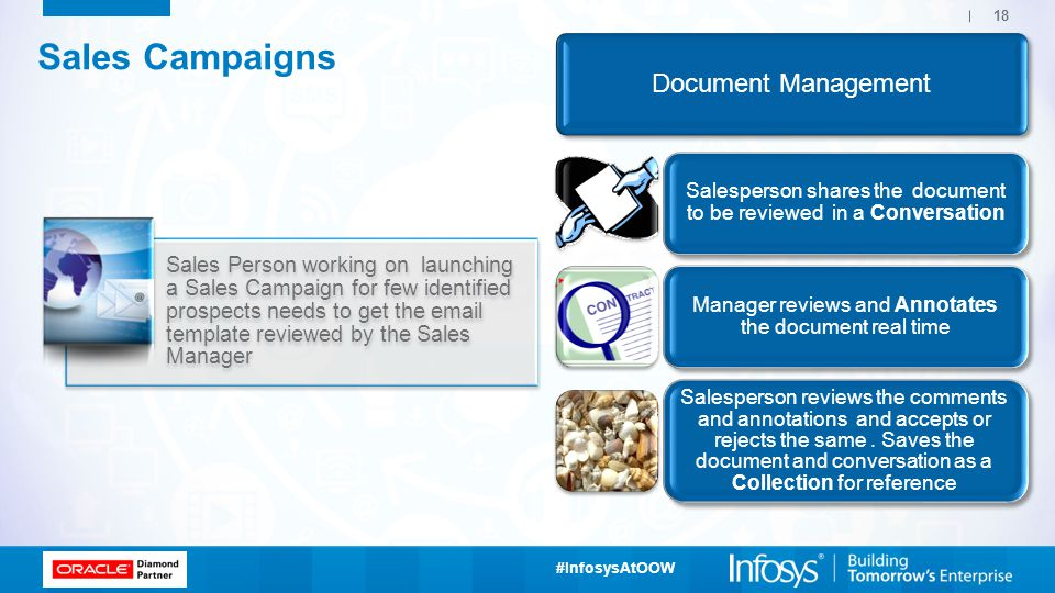 Sales Campaigns Document Management