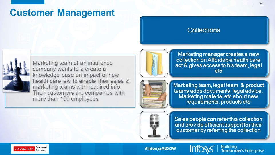 Customer Management Collections Collections