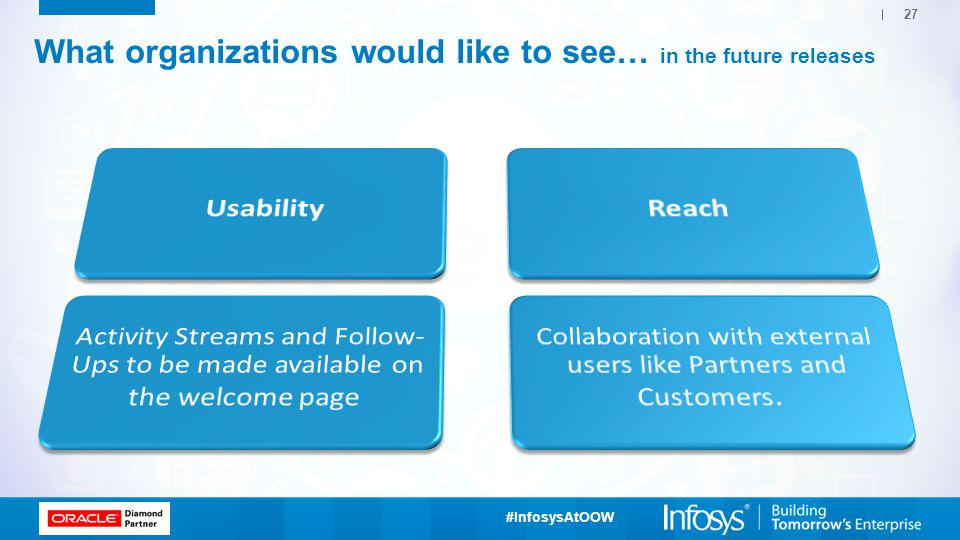 Collaboration with external users like Partners and Customers.