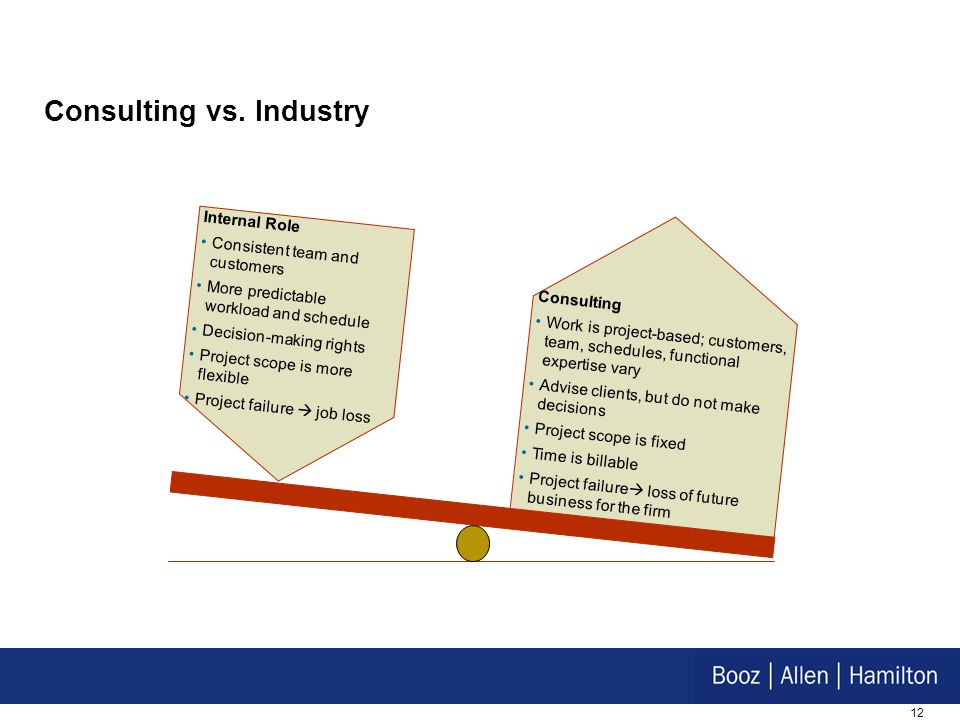 Consulting vs. Industry