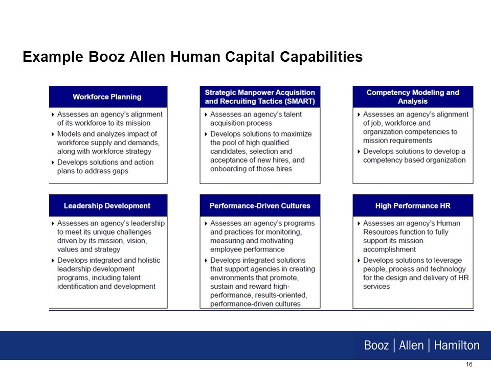 Example Booz Allen Human Capital Capabilities