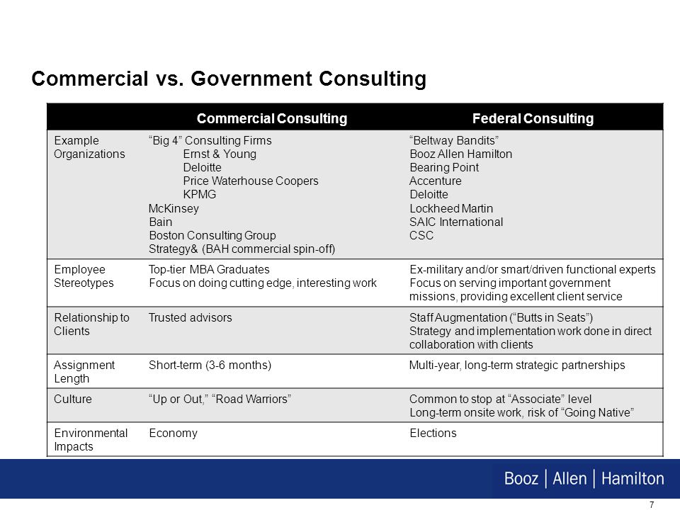 Commercial vs. Government Consulting