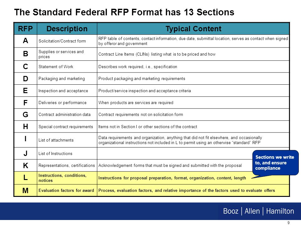 The Standard Federal RFP Format has 13 Sections