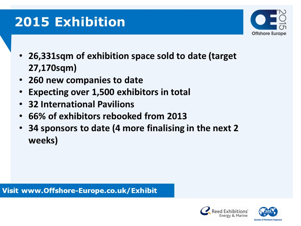 2015 Exhibition 26,331sqm of exhibition space sold to date (target 27,170sqm) 260 new companies to date.