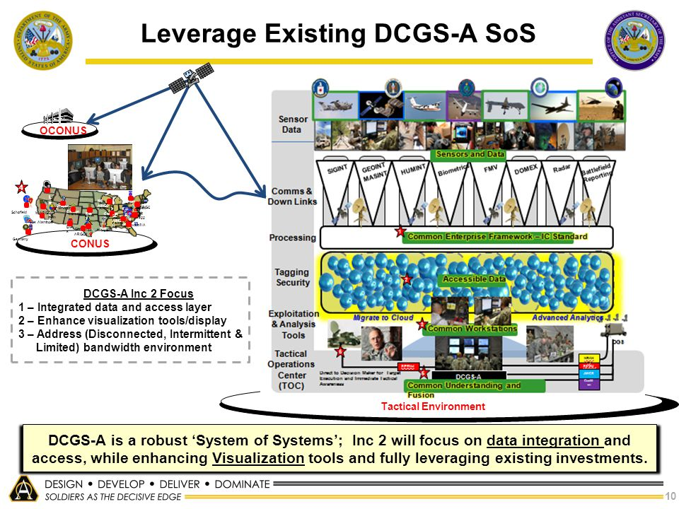 Leverage Existing DCGS-A SoS