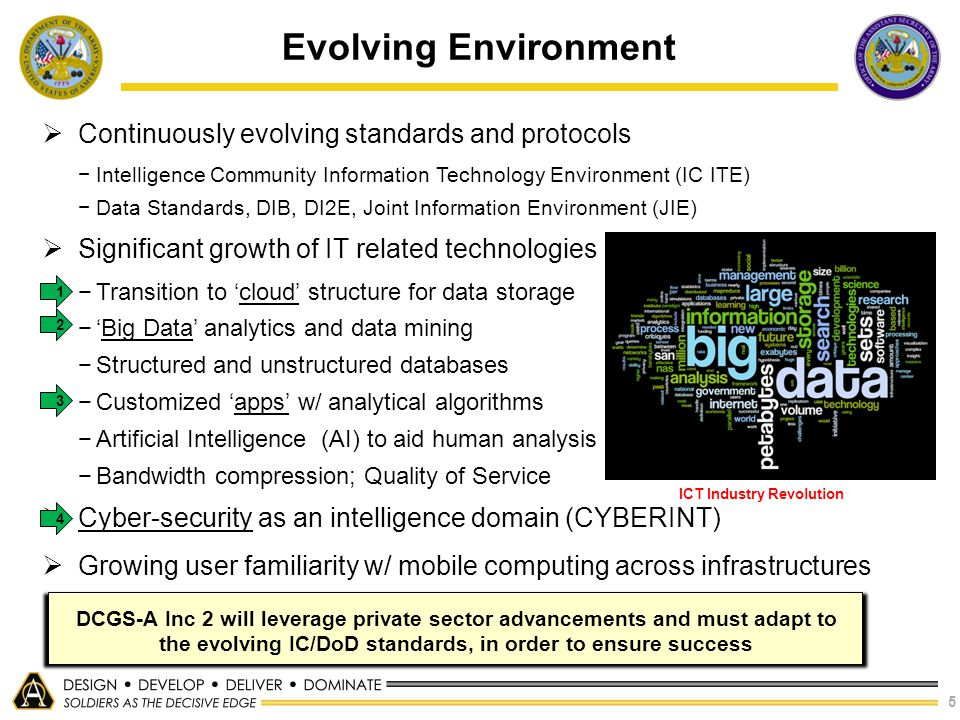 Evolving Environment Continuously evolving standards and protocols