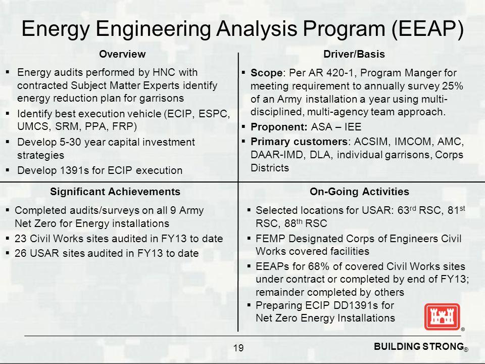 Energy Engineering Analysis Program (EEAP)