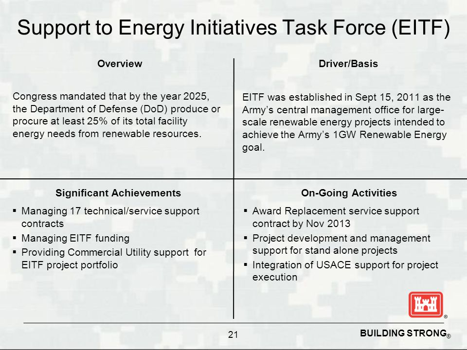 Support to Energy Initiatives Task Force (EITF)
