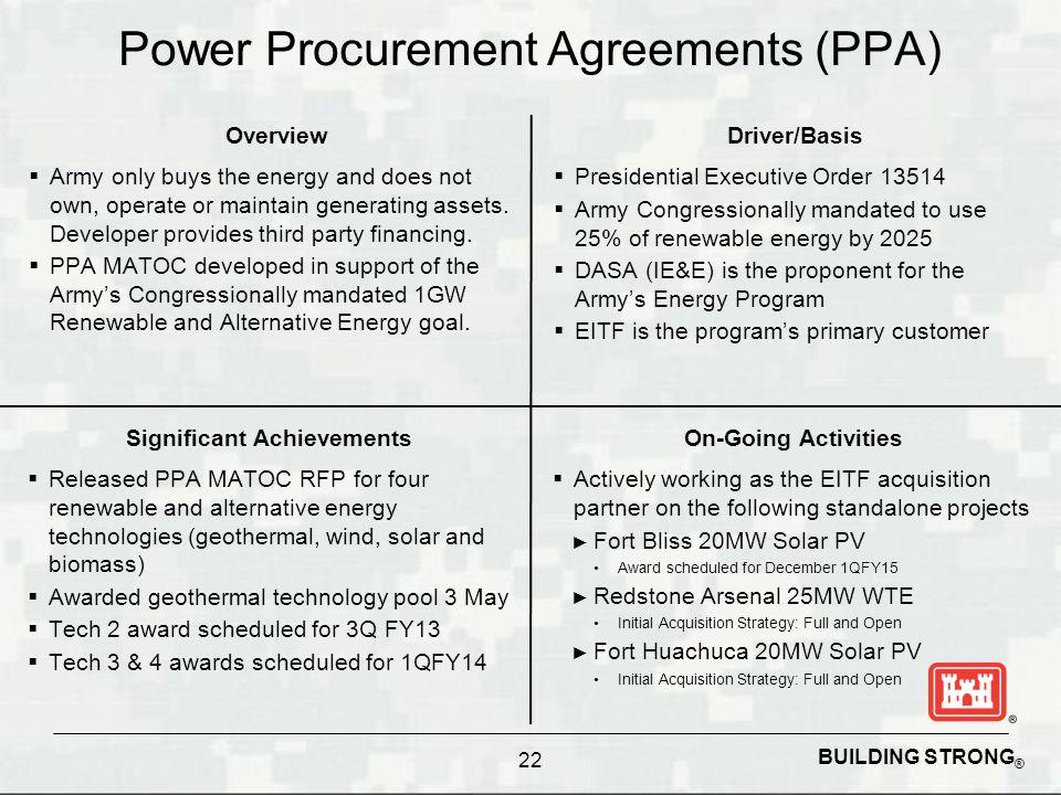 Power Procurement Agreements (PPA)