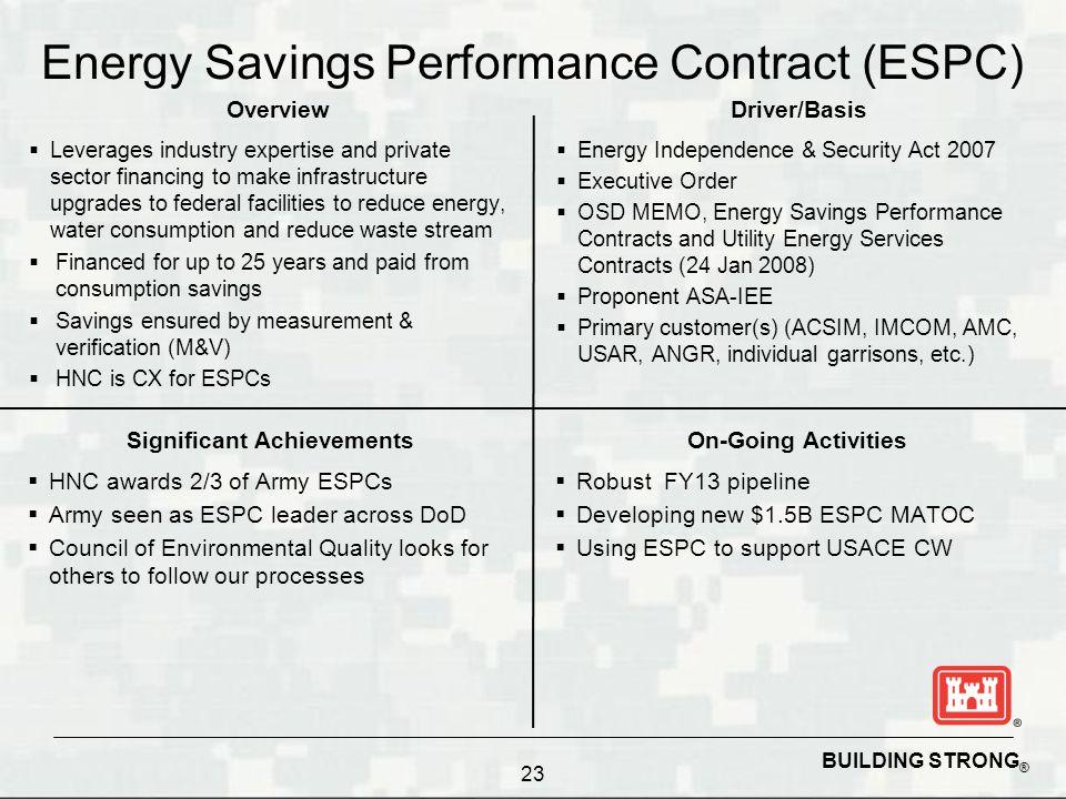 Energy Savings Performance Contract (ESPC)