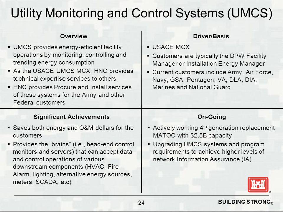 Utility Monitoring and Control Systems (UMCS)