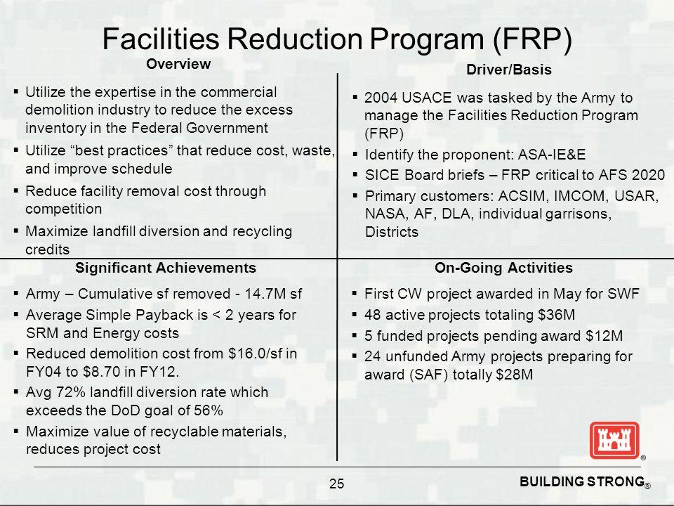 Facilities Reduction Program (FRP)