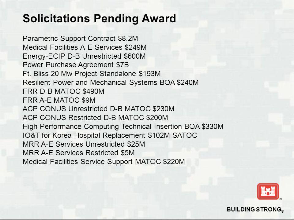 Solicitations Pending Award