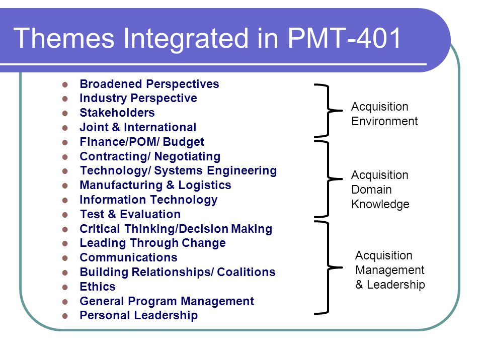 Themes Integrated in PMT-401