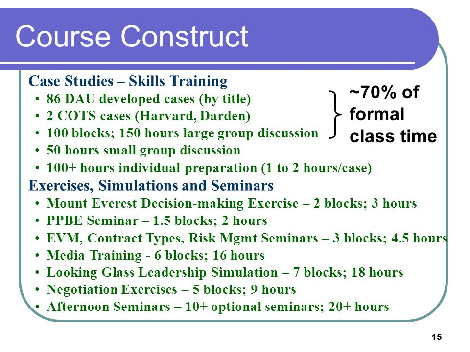 Course Construct ~70% of formal class time