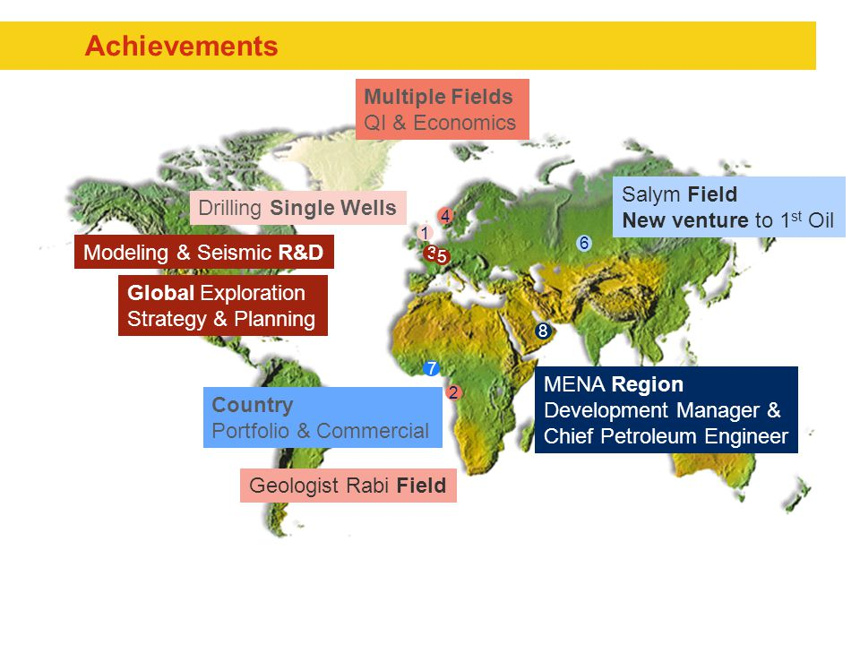 Achievements Multiple Fields QI & Economics Salym Field