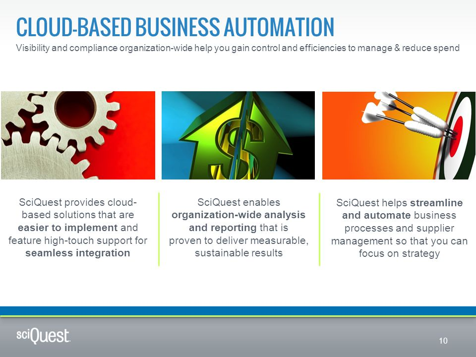 cloud-based business automation