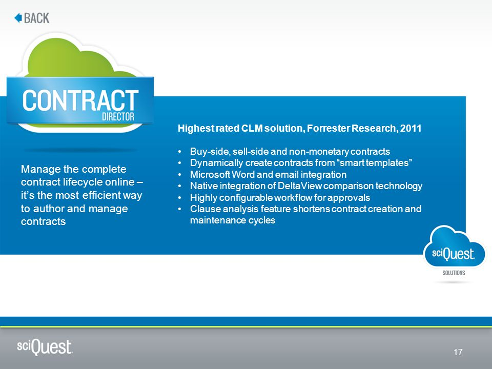 Highest rated CLM solution, Forrester Research, 2011
