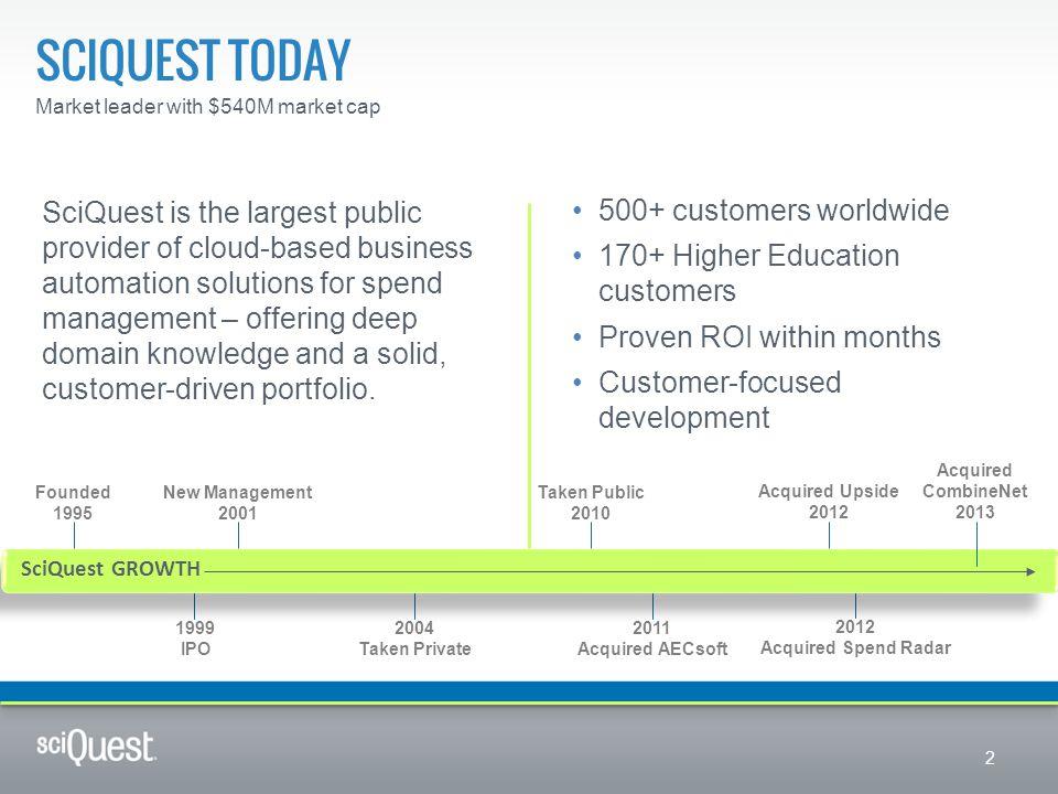 Sciquest TODAY Market leader with $540M market cap.