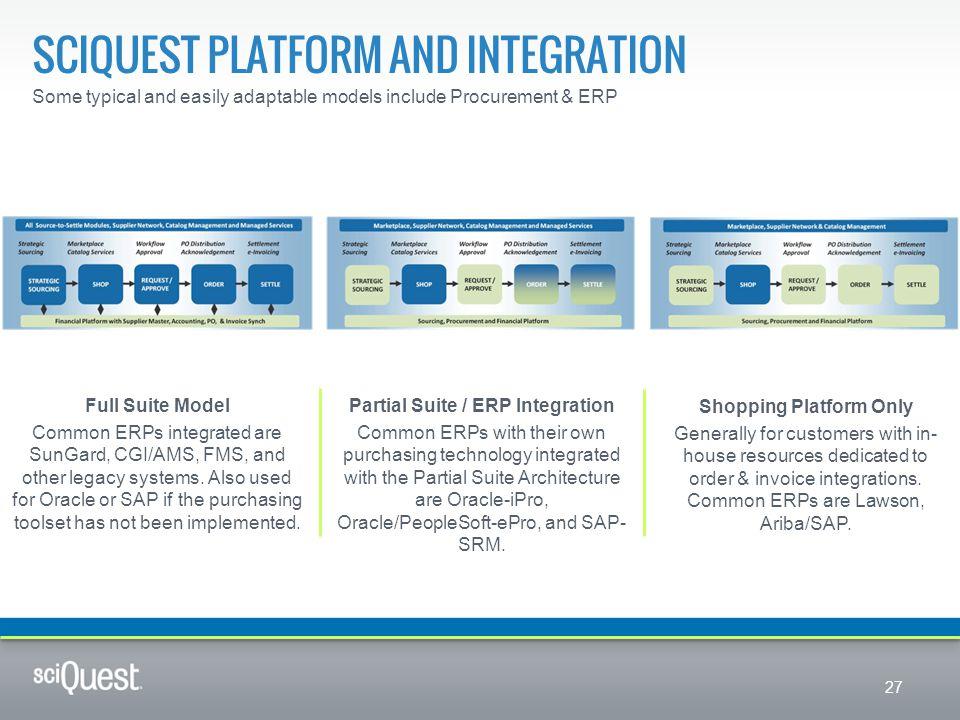 Sciquest platform and integration