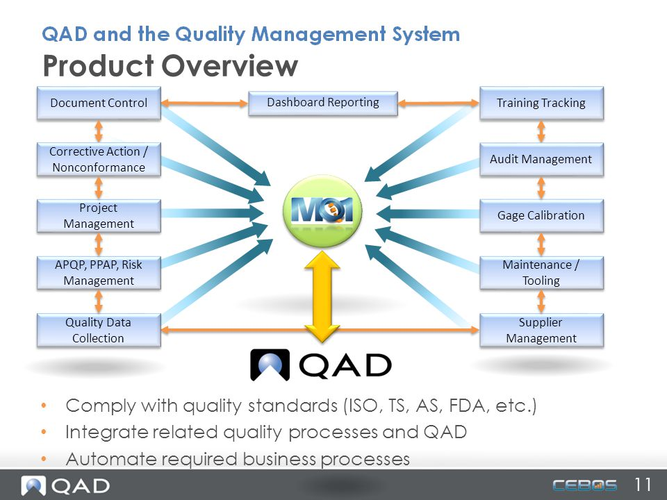 Product Overview Training Tracking. Dashboard Reporting. Audit Management. Gage Calibration. Maintenance / Tooling.