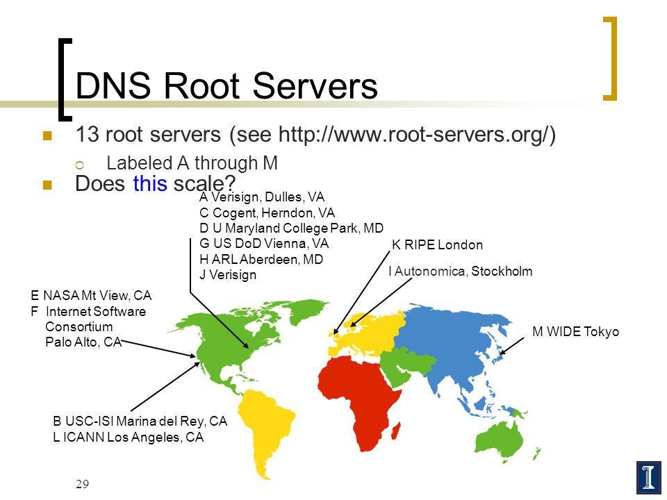 DNS Root Servers 13 root servers (see http://www.root-servers.org/)