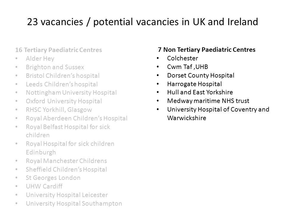 23 vacancies / potential vacancies in UK and Ireland