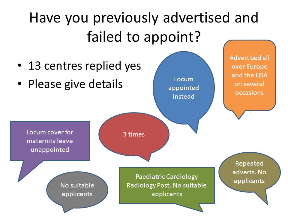 Have you previously advertised and failed to appoint