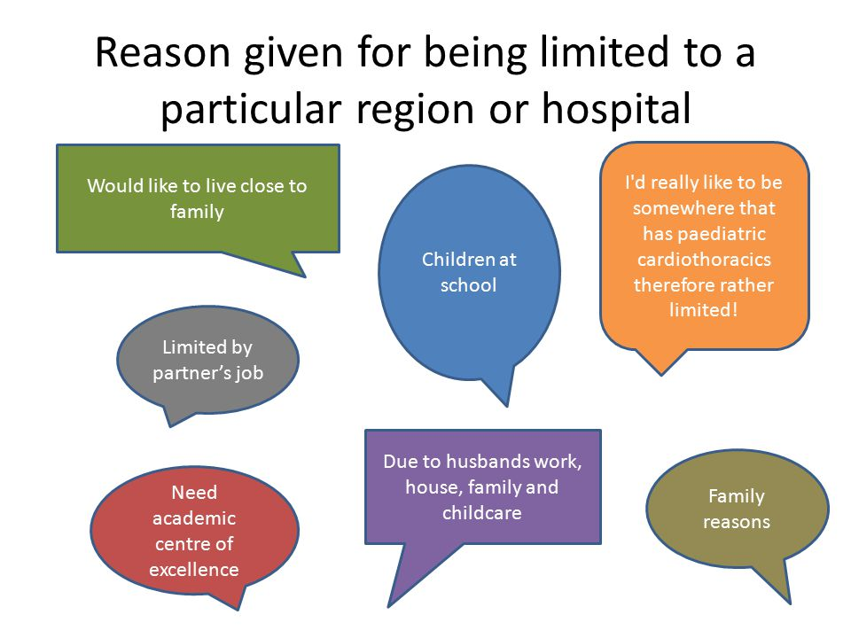 Reason given for being limited to a particular region or hospital