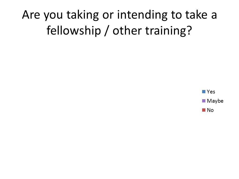 Are you taking or intending to take a fellowship / other training