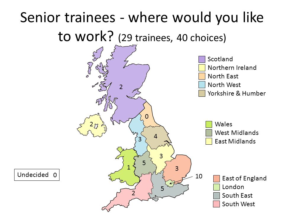 Senior trainees - where would you like to work