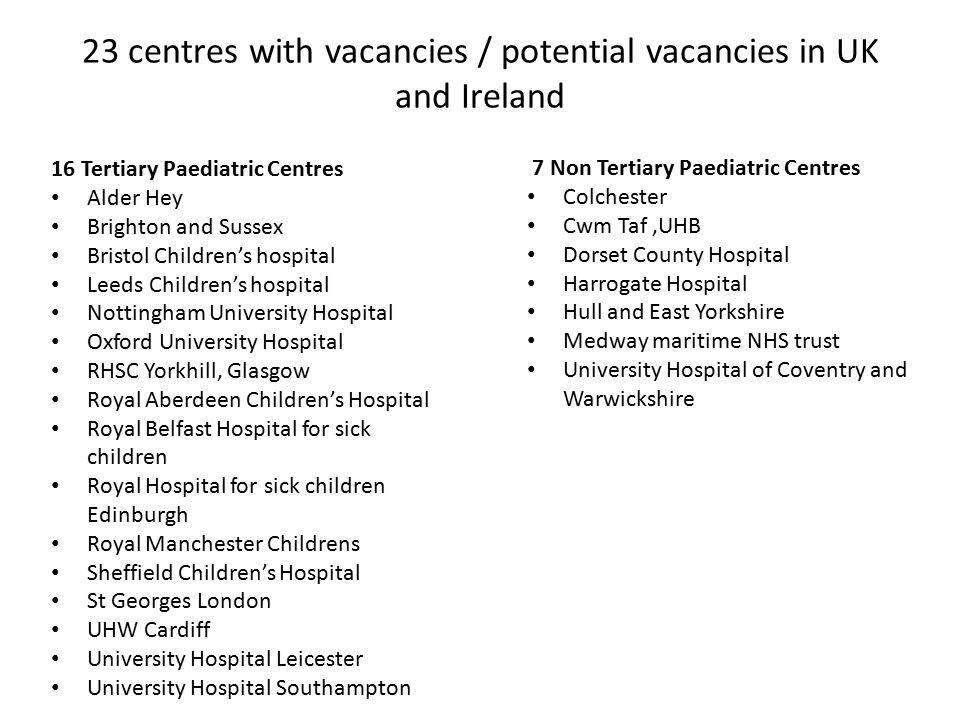 23 centres with vacancies / potential vacancies in UK and Ireland