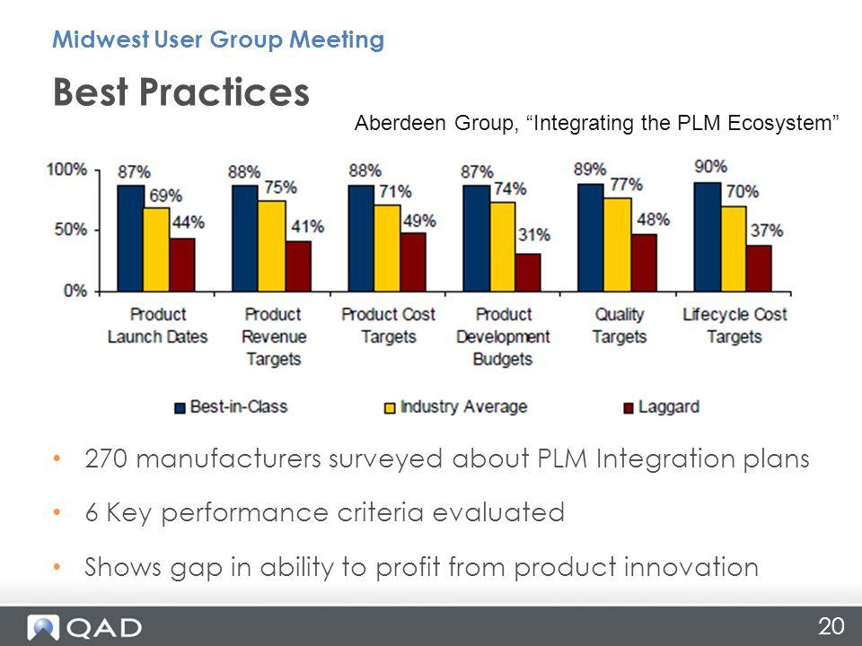 Best Practices 270 manufacturers surveyed about PLM Integration plans