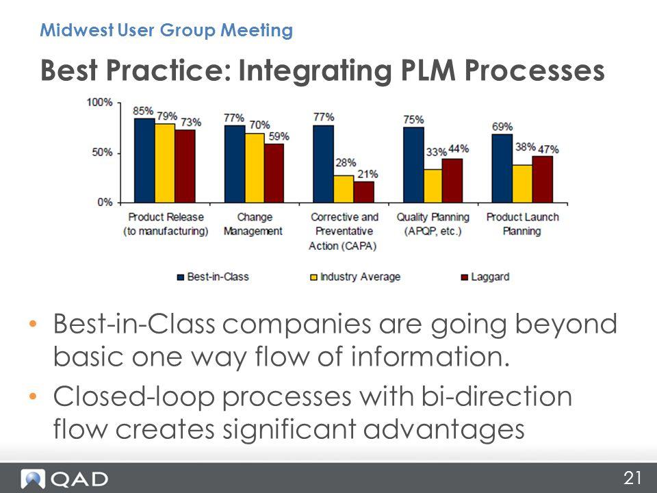 Best Practice: Integrating PLM Processes