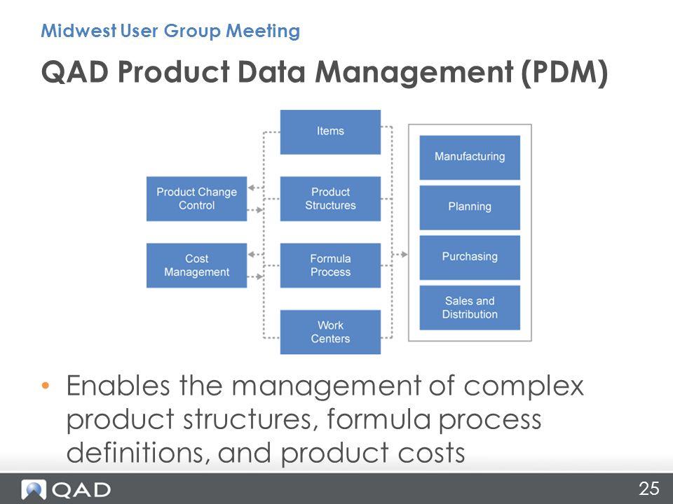 QAD Product Data Management (PDM)