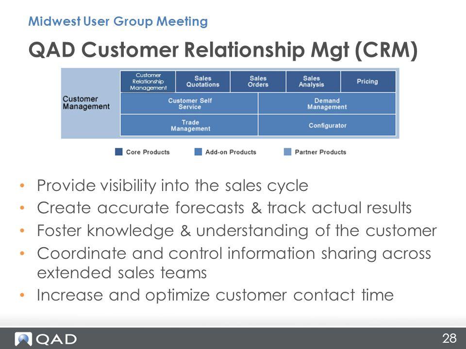 QAD Customer Relationship Mgt (CRM)