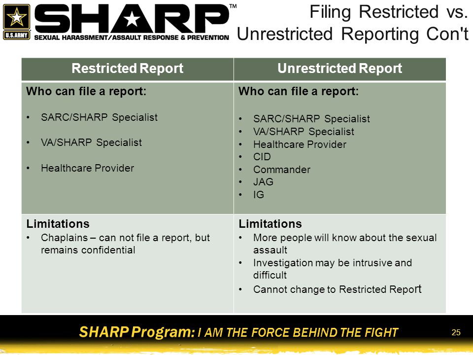 Filing Restricted vs. Unrestricted Reporting Con t