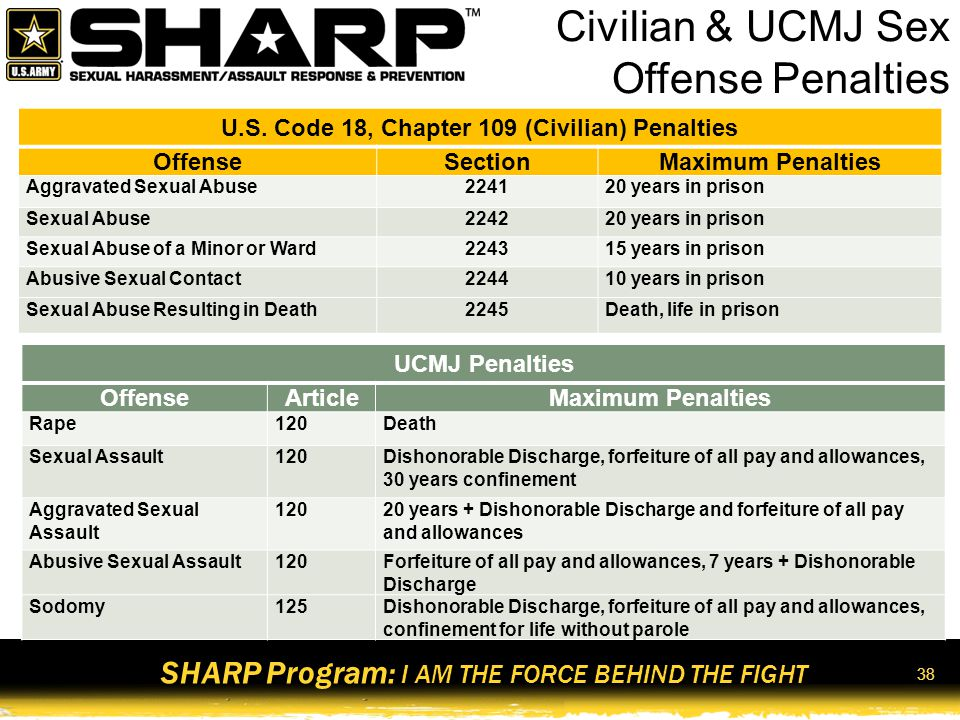 Civilian & UCMJ Sex Offense Penalties