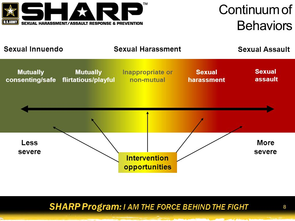 Continuum of Behaviors