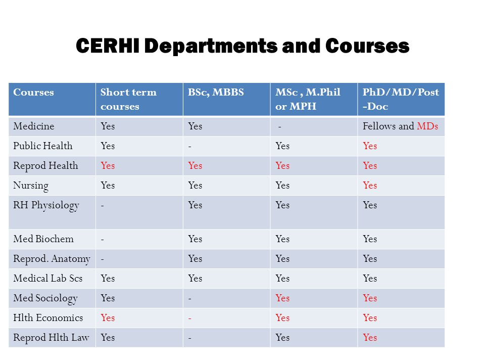 CERHI Departments and Courses
